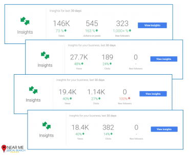 Google Insights for Google My Business